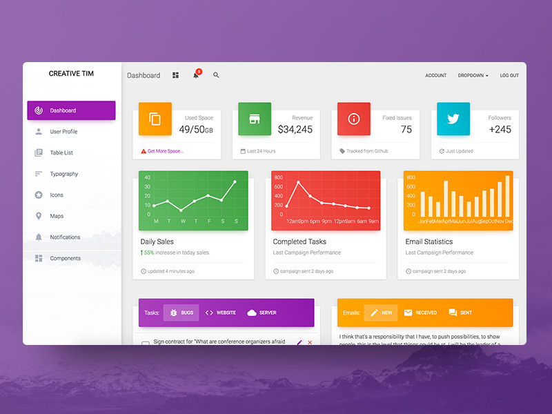 laravel dashboard